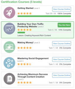 Wealthy Affiliate Reviews Training Course